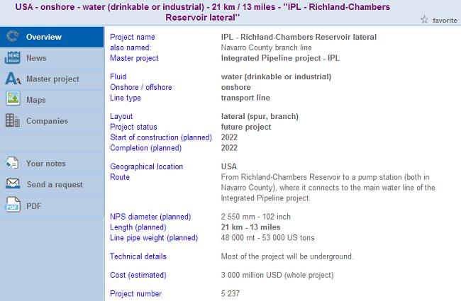 Simdex Future Pipeline Projects Worldwide Guide « SIMDEX